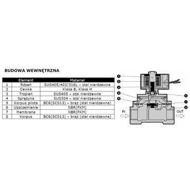 """Elektrozawór 2/2 CKD model ADK11, gwint 1"""", napięcie 220 VAC 50Hz"""