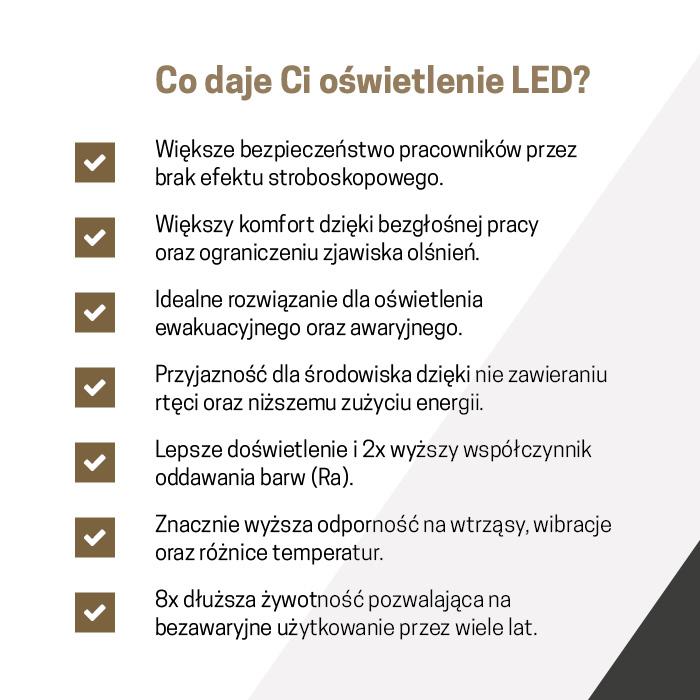 Co daje Ci oświetlenie LED?