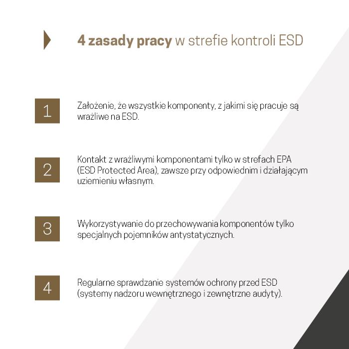 Zasady pracy wstrefie kontroli ESD